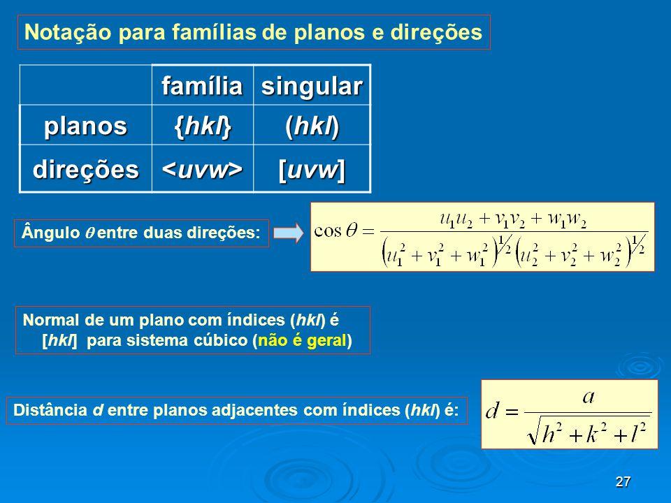 família singular planos {hkl} (hkl) direções <uvw> [uvw]